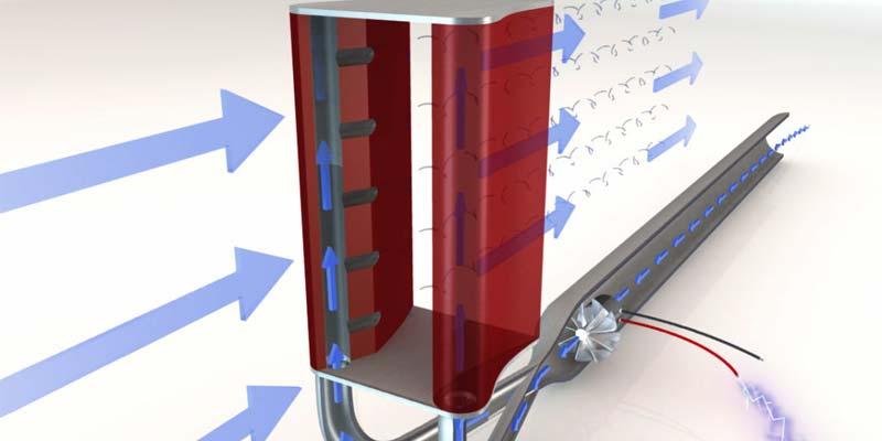 AeroMINEs - Windenergie für private Hausdächer